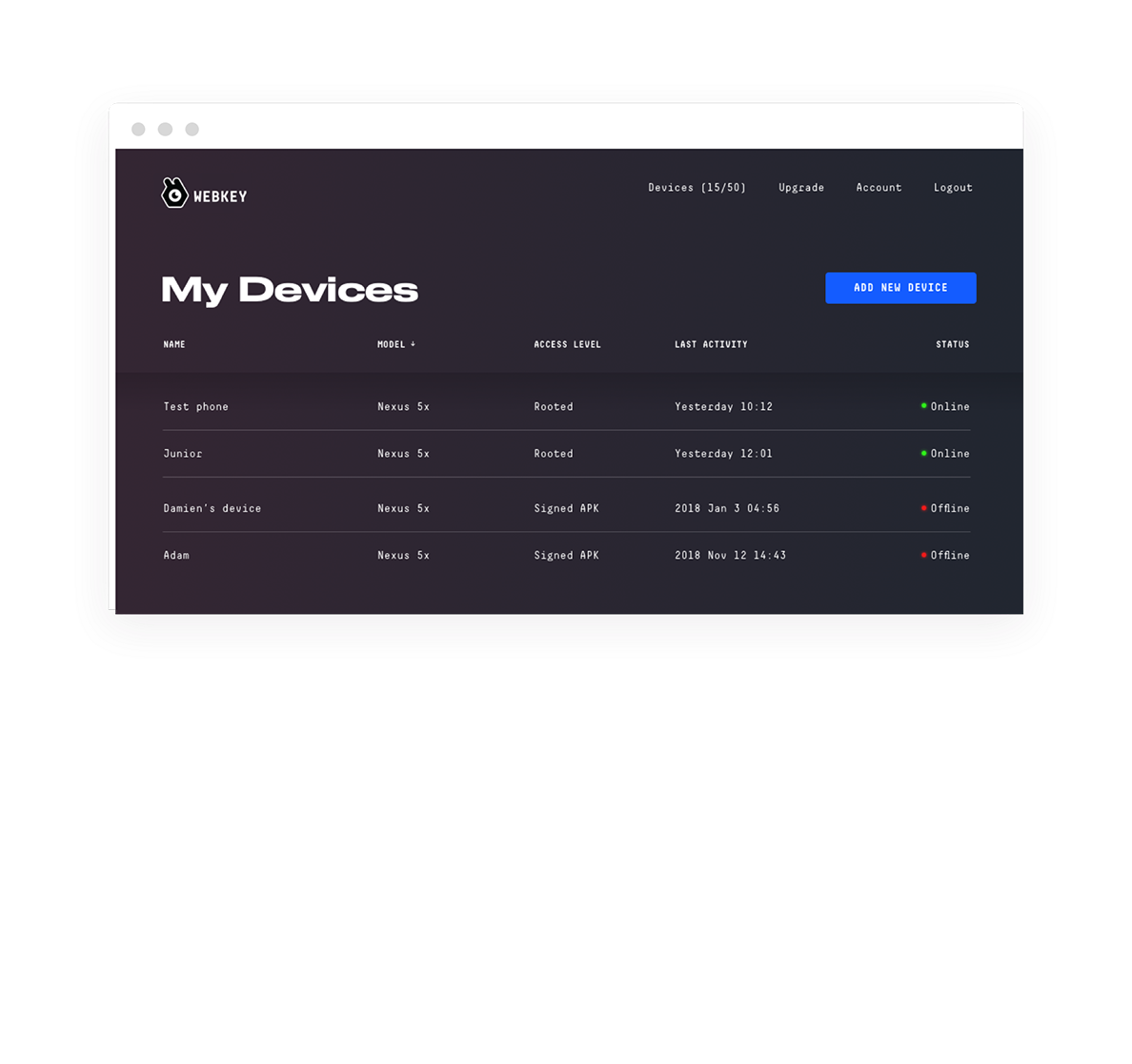 Webkey Full remote control for multiple devices